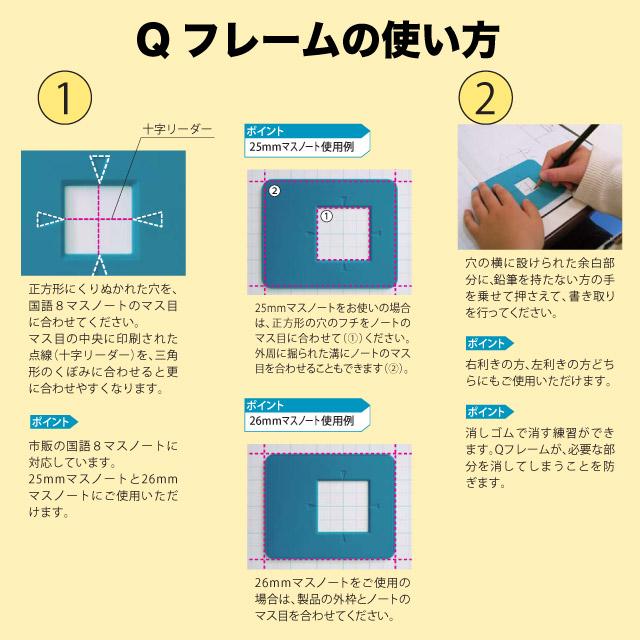 Qフレームの使い方